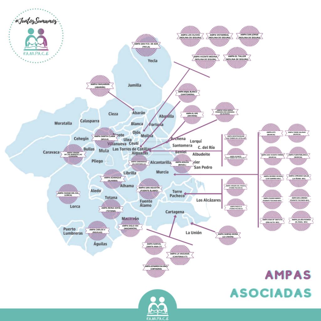 AMPAS V2 FAMPACE